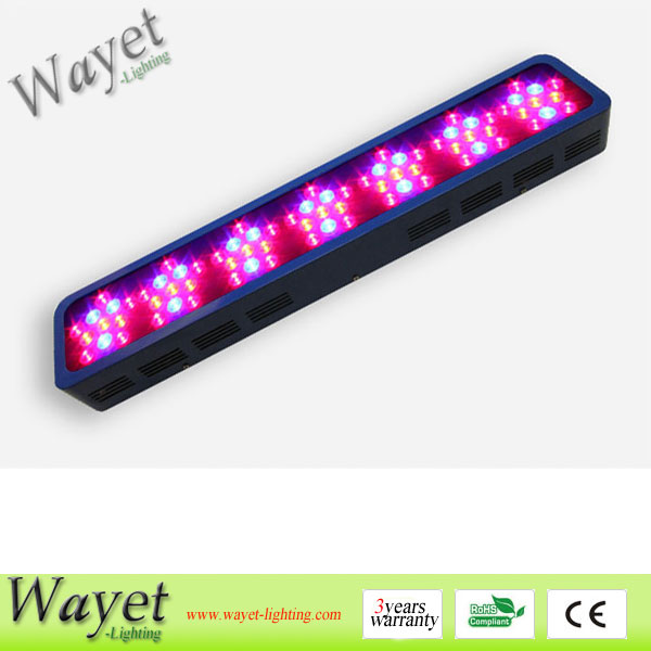 231w LED Grow Light